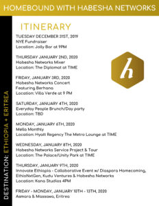 ITINERARY (4)